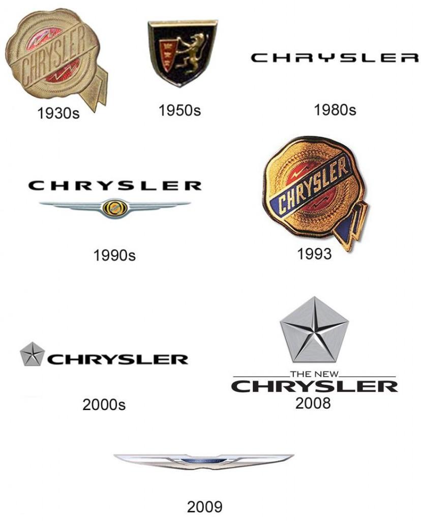 Chrysler, la historia del logotipo puramente americano