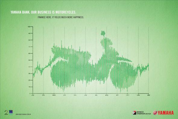 yamaha bank crypton chart