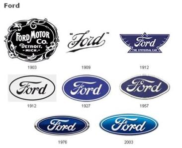 coches evolucion logos ford1