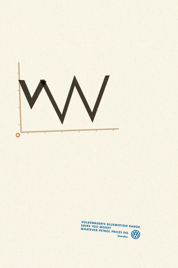 vw graph