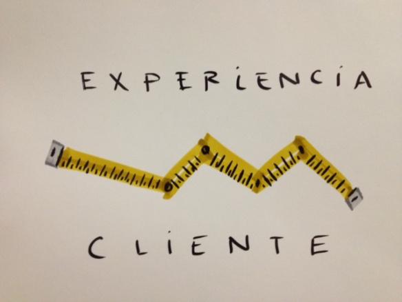medir experiencia del cliente